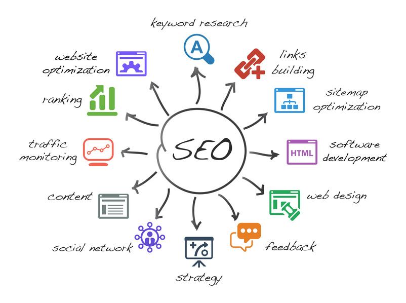 dich-vu-seo-web-len-top-google