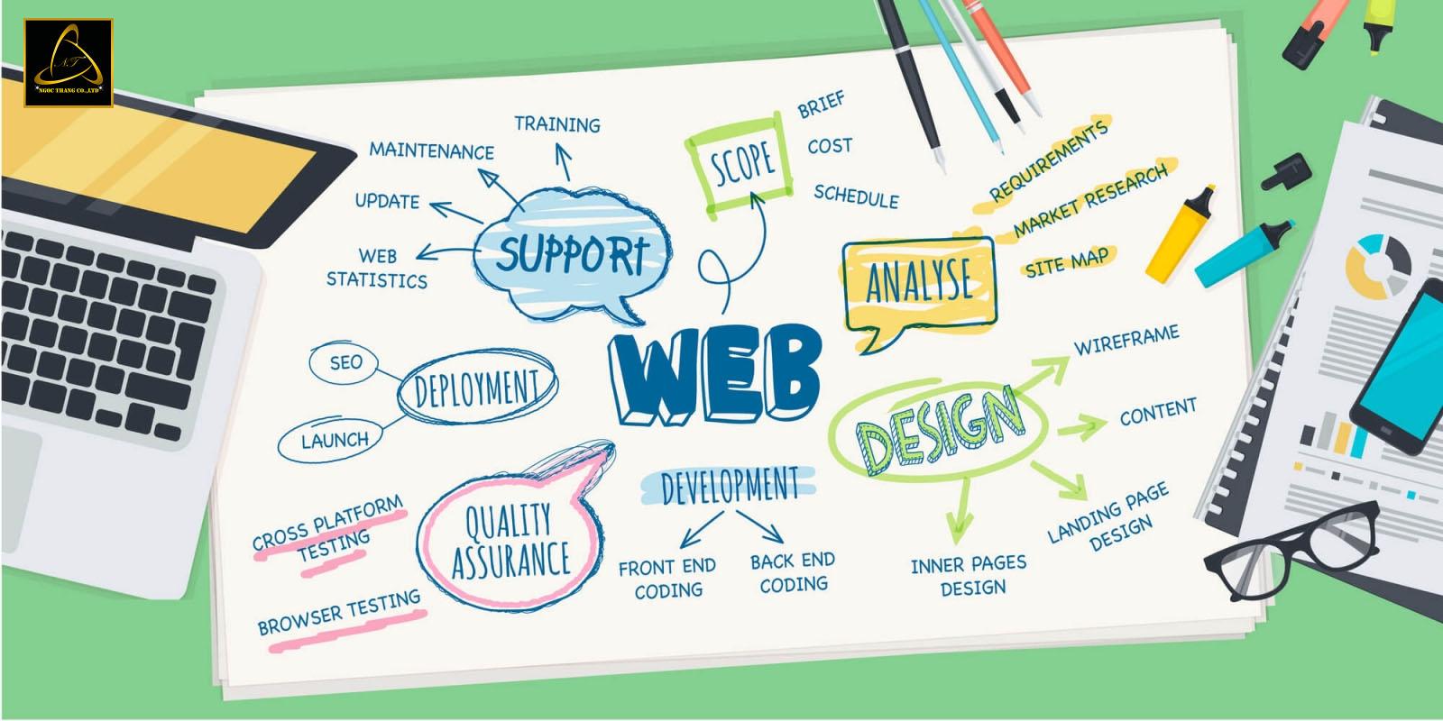 lưu ý khi thiết kế website bán sim số đẹp